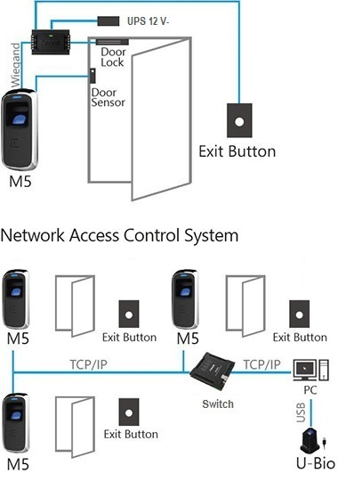 Anviz_M5_Pro_connection